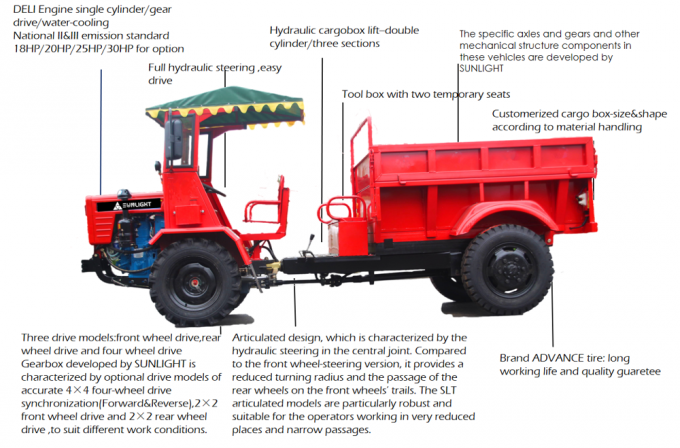 13.2kw Electric Tipper Truck , One Ton Dump Truck Articulated Chassis 0